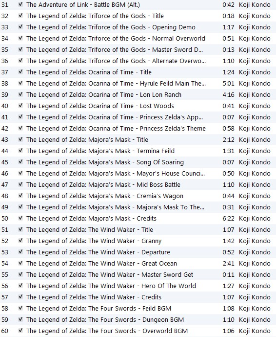 Tracklist Zelda The Music